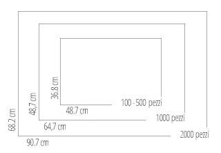 Dimensione della cornice per puzzle